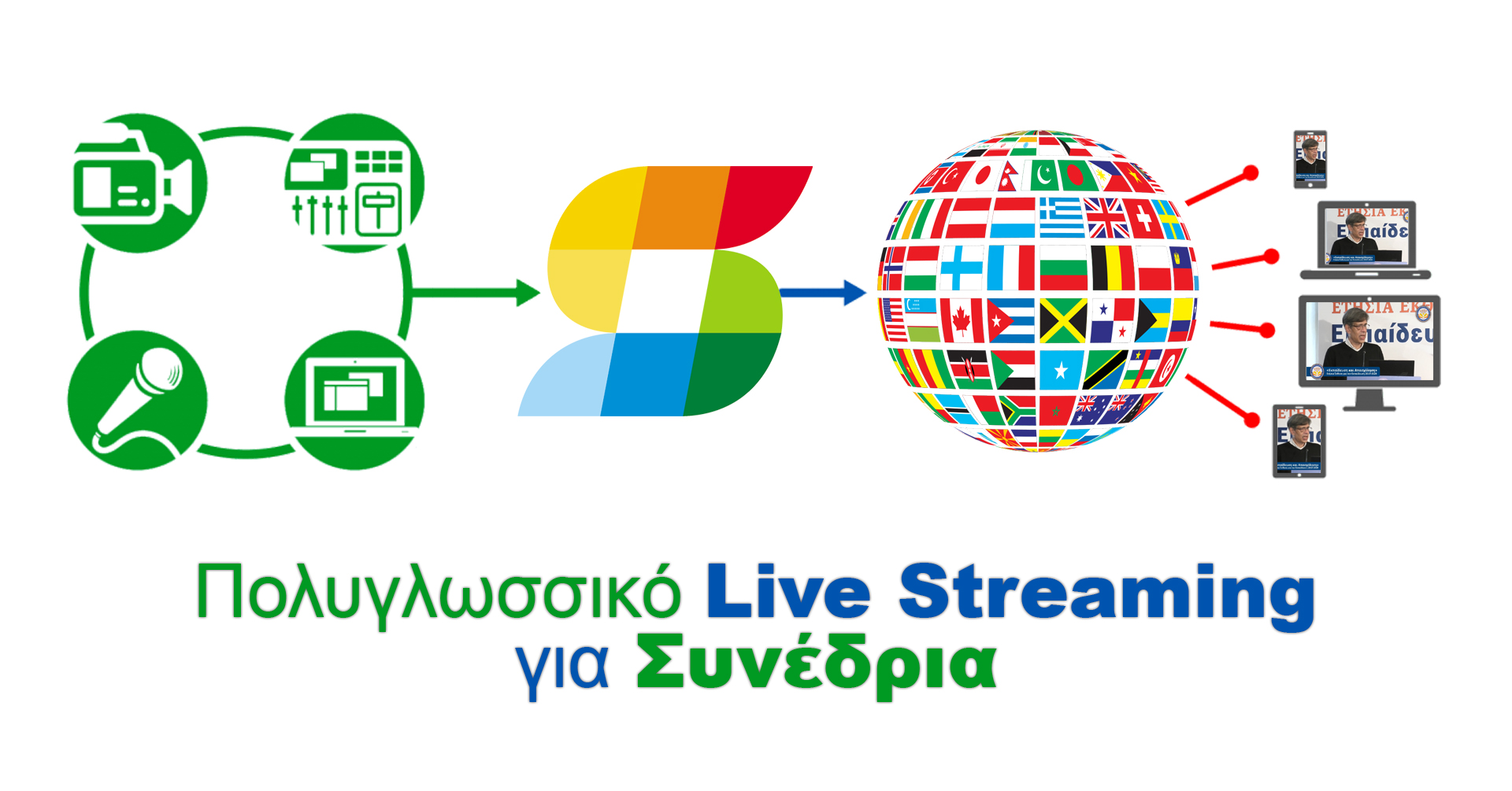Live Streaming Multilingual